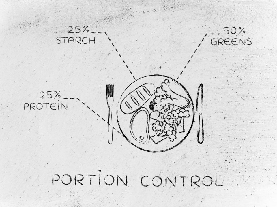 If you're trying to lose weight, portion control is a key component for shedding pounds or inches and keeping them off.