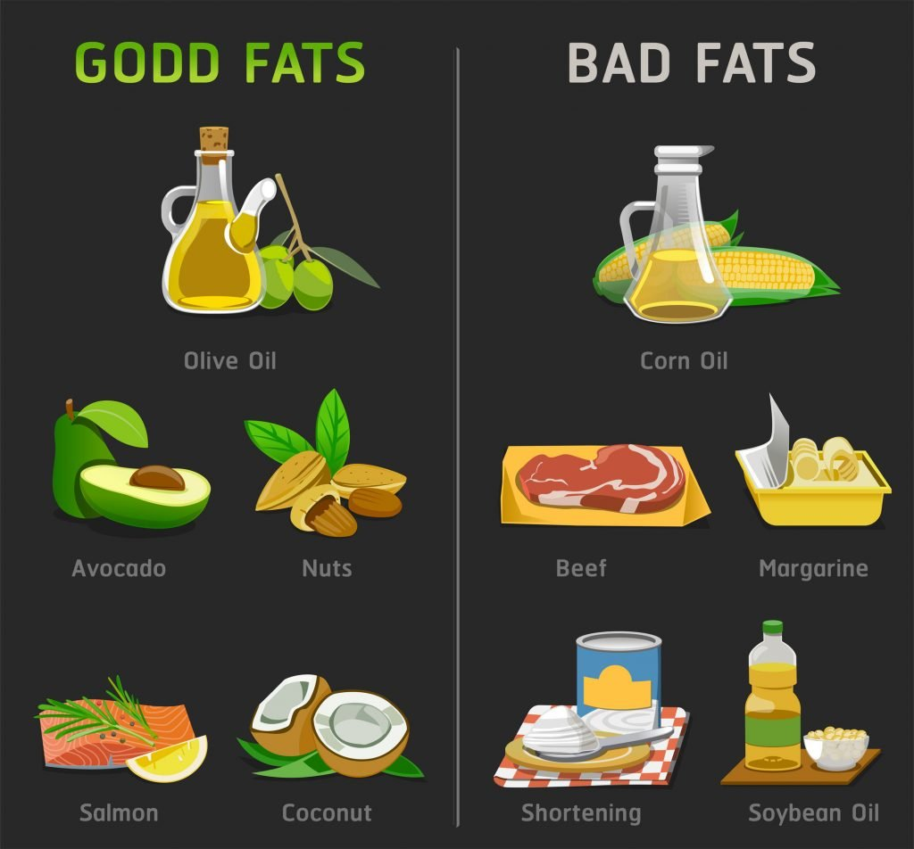 5 Myths About Eating Fats